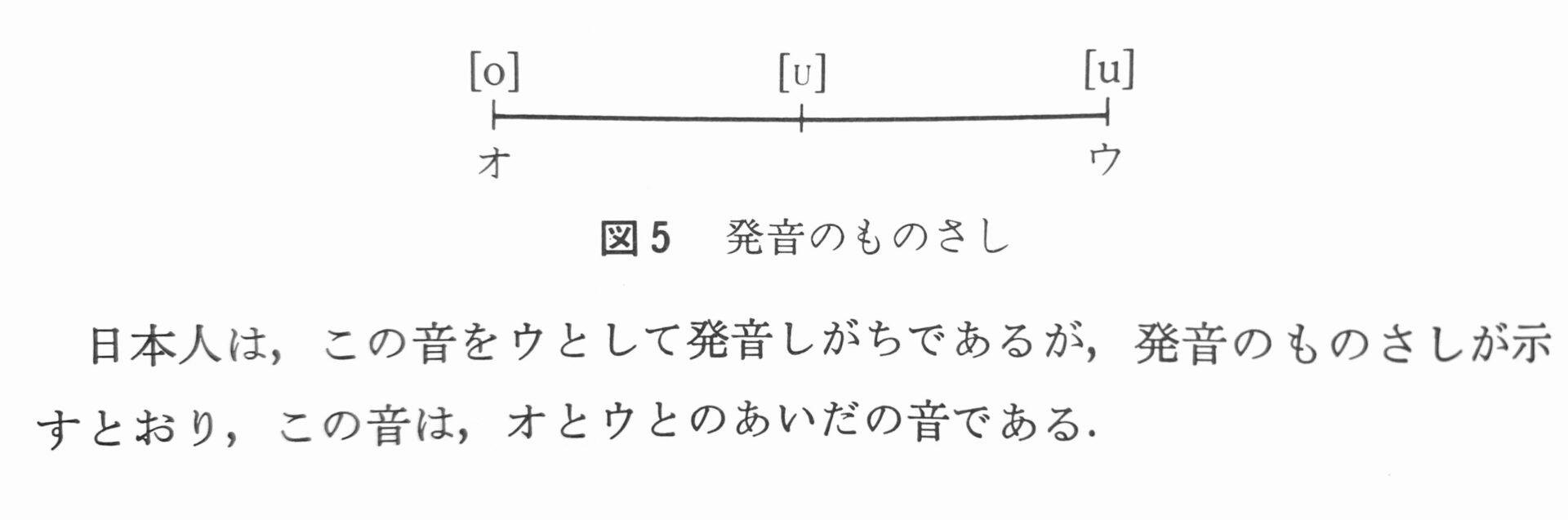 /uː/ と /ʊ/ の発音の違い